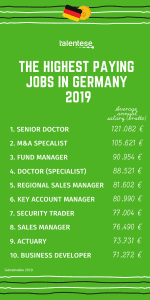 HIGHEST PAYING JOBS IN GERMANY 2019